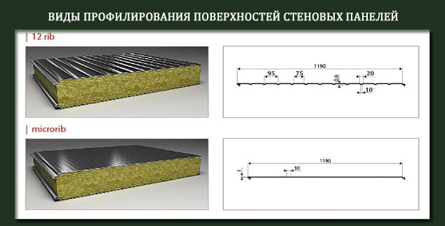 Виды профилирование поверхностей стеновых панелей