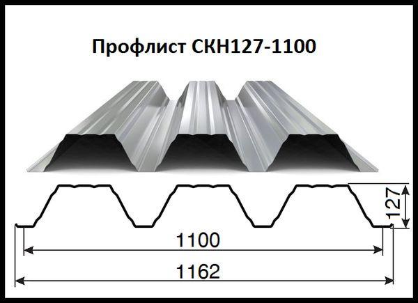 Профнастил H127