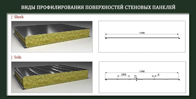 Виды профилирования поверхностей стеновых панелей